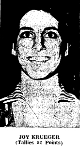 Picture of Joy Krueger, Hubbard High (Iowa) basketball player. From The Hardin County Index, JAnuary 18, 1974.