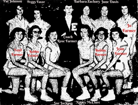 Team photo of the Eula High School Piratesses, the 1953 District 16-B champions, as pictured in the Abilene Reporter-News, Abilene, Texas, March 15, 1953. Standing (left to right): Pat Johnson, Peggy Favor, Coach Rose Farmer, Barbara Zachary, June Davis and Jo Farmer; Kneeling: Loyd Farmer, Robbie Farmer, Sue Jackson, Nancy McClure, Bobbie Farmer and Jean Farmer.  Staff photographer by Clint Kapus.