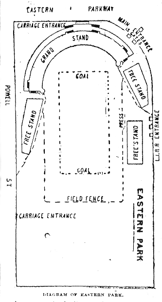 Diagram of Eastern Park (Brooklyn) for football, from New York Herald, November 27, 1890