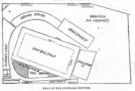Overhead diagram of Manhattan Field, Manhattan, from page one, NEW-YORK DAILY TRIBUNE, November 26, 1891.